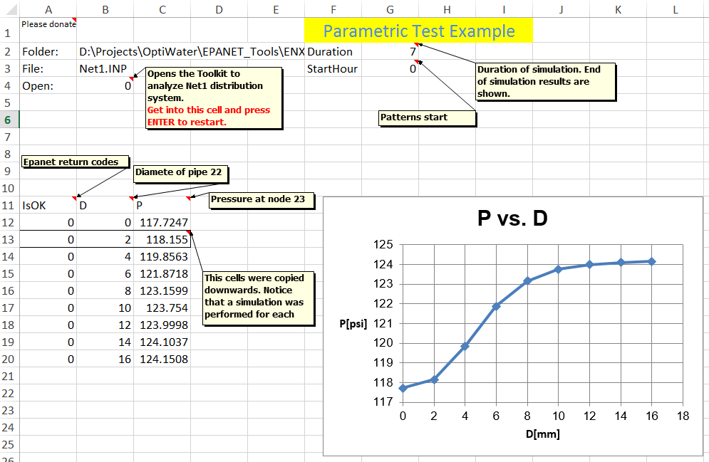 EPANET Excel Add-In – Water Simulation